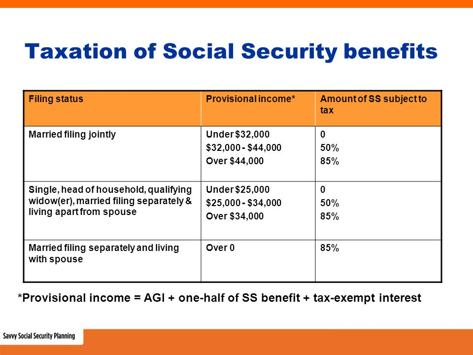 Taxation of Social Security benefits Filing statusProvisional income*Amount of SS subject to tax Married filing jointlyUnder $32,000 $32,000 - $44,000 Over $44,000 0 50% 85% Single, head of household, qualifying widow(er), married filing separately & living apart from spouse Under $25,000 $25,000 - $34,000 Over $34,000 0 50% 85% Married filing separately and living with spouse Over 085% *Provisional income = AGI + one-half of SS benefit + tax-exempt interest