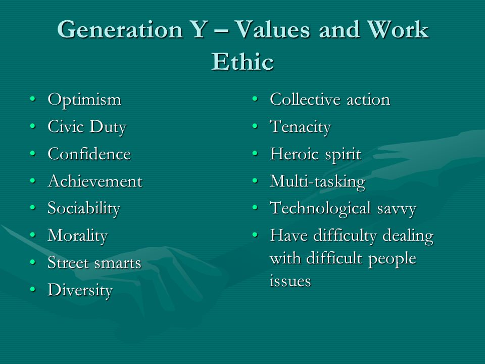 Generation Y – Values and Work Ethic OptimismOptimism Civic DutyCivic Duty ConfidenceConfidence AchievementAchievement SociabilitySociability MoralityMorality Street smartsStreet smarts DiversityDiversity Collective action Tenacity Heroic spirit Multi-tasking Technological savvy Have difficulty dealing with difficult people issues