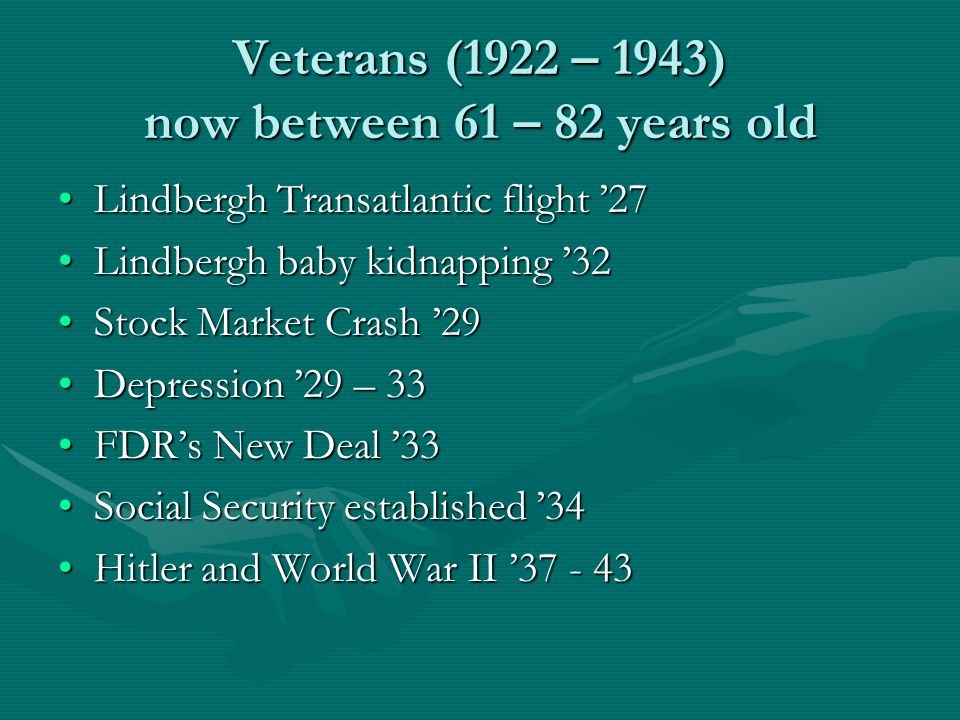Veterans (1922 – 1943) now between 61 – 82 years old Lindbergh Transatlantic flight '27Lindbergh Transatlantic flight '27 Lindbergh baby kidnapping '32Lindbergh baby kidnapping '32 Stock Market Crash '29Stock Market Crash '29 Depression '29 – 33Depression '29 – 33 FDR's New Deal '33FDR's New Deal '33 Social Security established '34Social Security established '34 Hitler and World War II '37 - 43Hitler and World War II '37 - 43