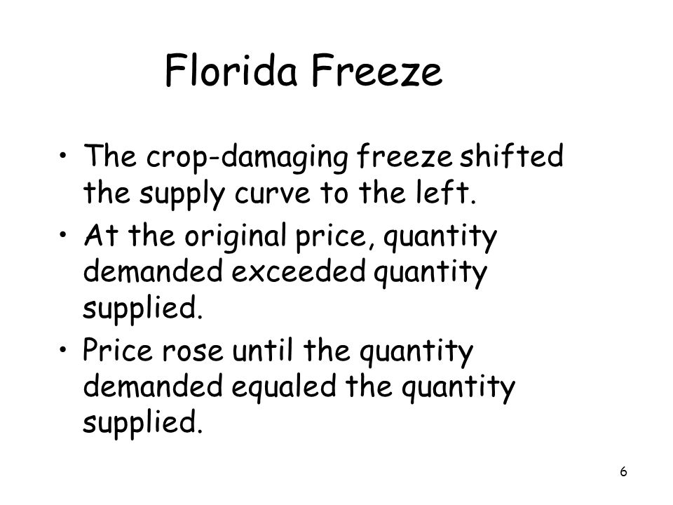 6 Florida Freeze The crop-damaging freeze shifted the supply curve to the left. At the original price, quantity demanded exceeded quantity supplied. P