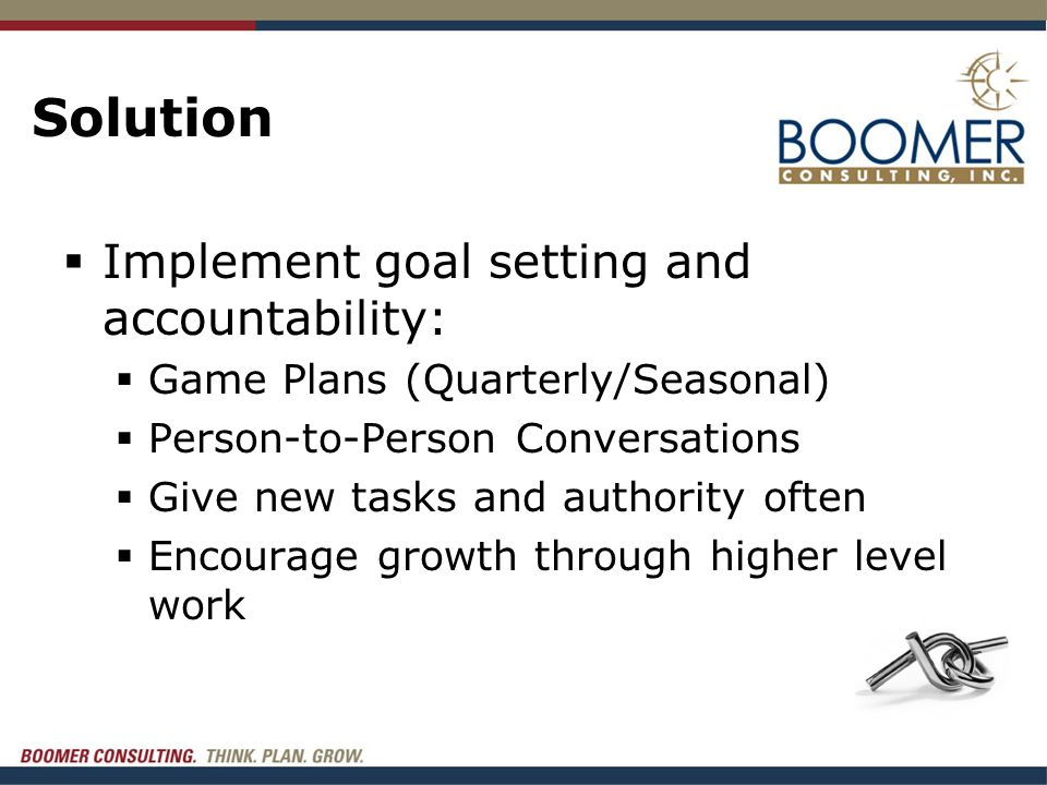 Solution  Implement goal setting and accountability:  Game Plans (Quarterly/Seasonal)  Person-to-Person Conversations  Give new tasks and authority often  Encourage growth through higher level work