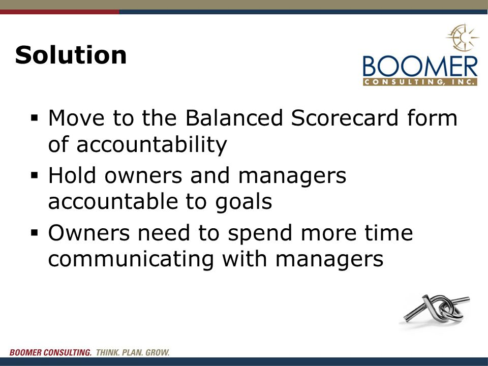 Solution  Move to the Balanced Scorecard form of accountability  Hold owners and managers accountable to goals  Owners need to spend more time communicating with managers