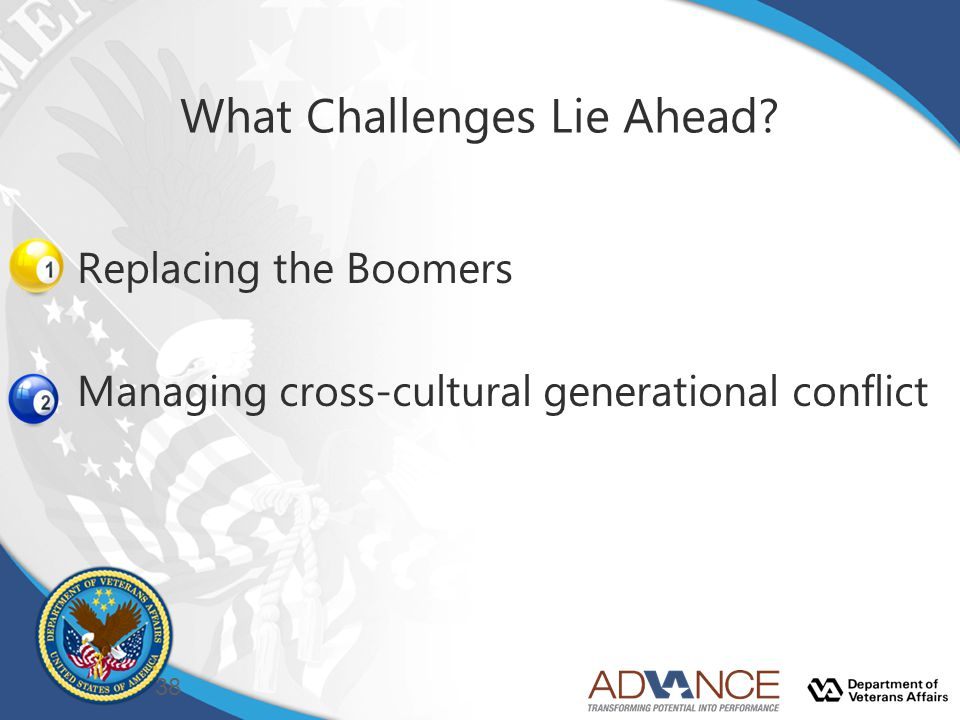 What Challenges Lie Ahead? Replacing the Boomers Managing cross-cultural generational conflict 38