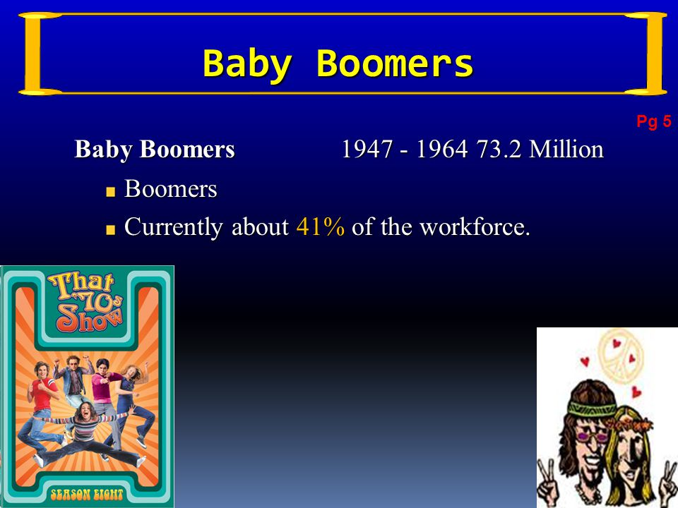 Baby Boomers1947 - 196473.2 Million Boomers Currently about 41% of the workforce. Baby Boomers Pg 5