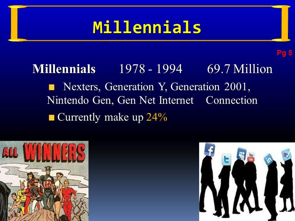 Millennials1978 - 199469.7 Million Nexters, Generation Y, Generation 2001, Nintendo Gen, Gen Net Internet Connection Nexters, Generation Y, Generation 2001, Nintendo Gen, Gen Net Internet Connection Currently make up 24% Currently make up 24% Millennials Pg 5