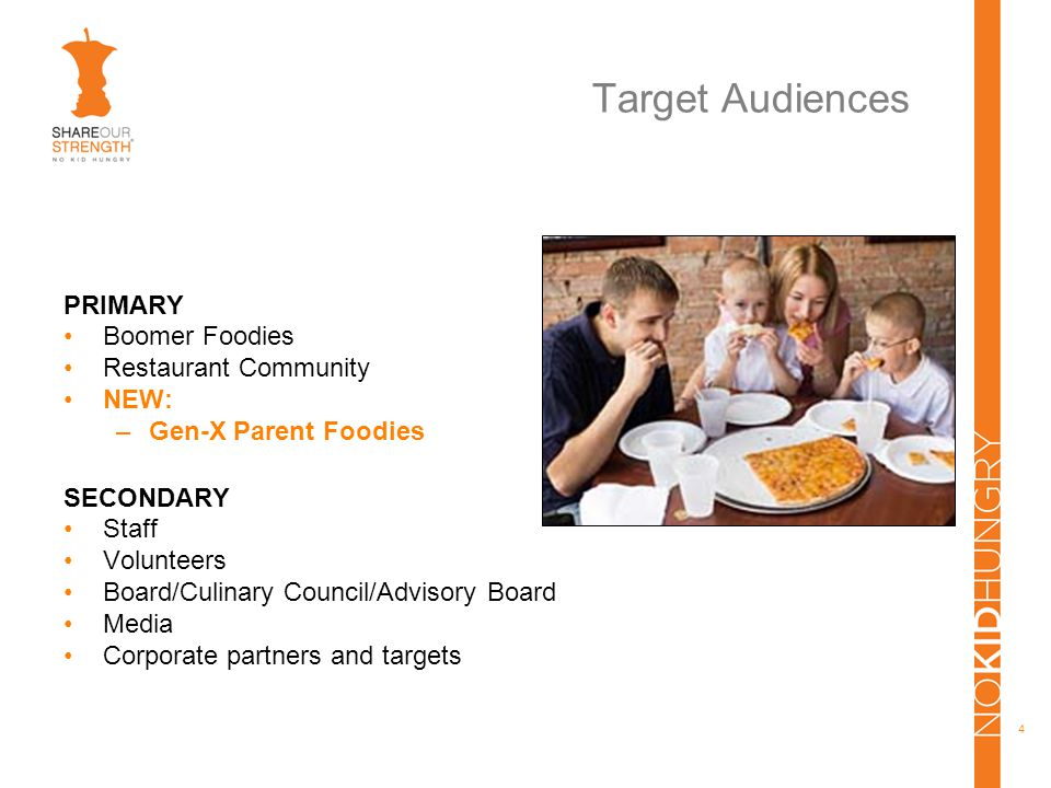 4 Target Audiences PRIMARY Boomer Foodies Restaurant Community NEW: –Gen-X Parent Foodies SECONDARY Staff Volunteers Board/Culinary Council/Advisory Board Media Corporate partners and targets
