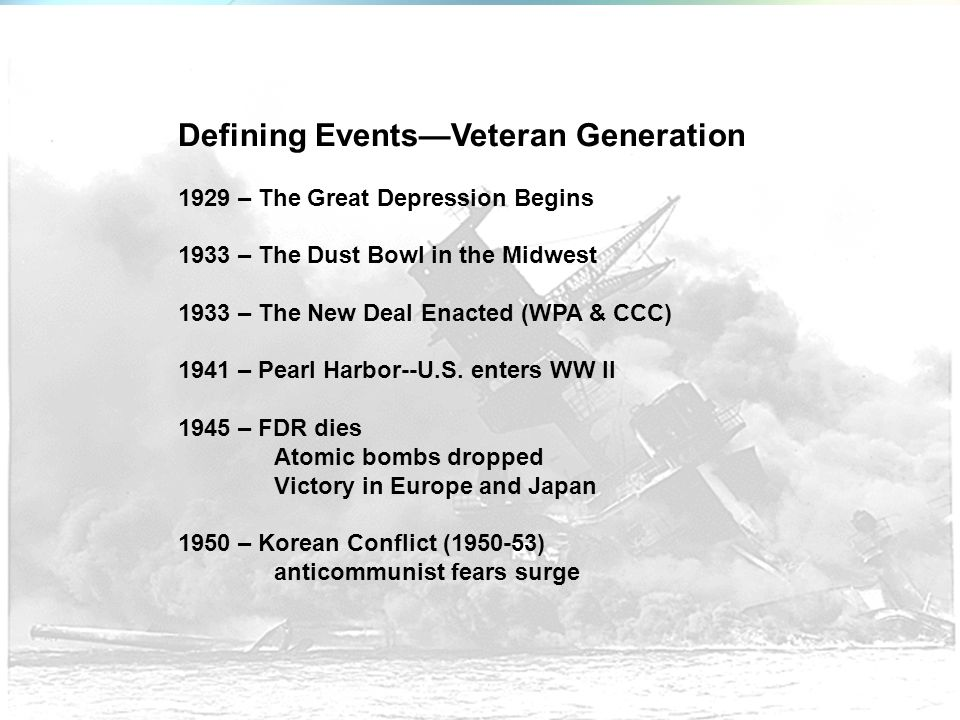 Defining Events—Veteran Generation 1929 – The Great Depression Begins 1933 – The Dust Bowl in the Midwest 1933 – The New Deal Enacted (WPA & CCC) 1941 – Pearl Harbor--U.S.