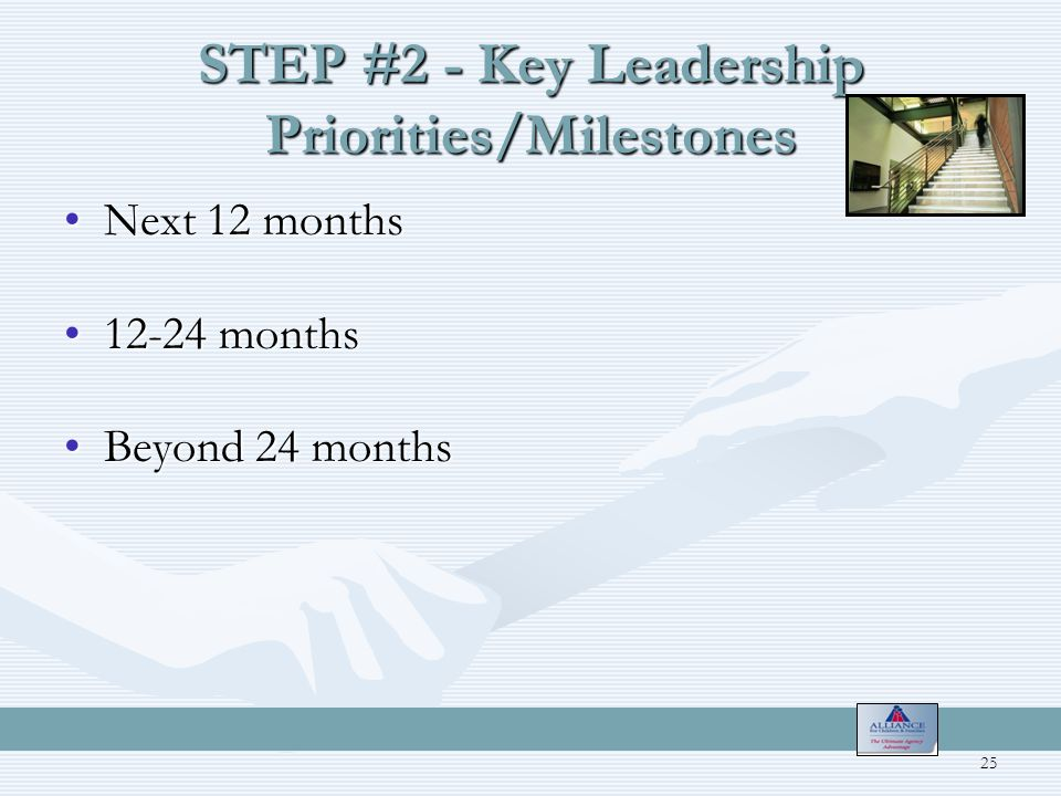 STEP #2 - Key Leadership Priorities/Milestones Next 12 monthsNext 12 months 12-24 months12-24 months Beyond 24 monthsBeyond 24 months 25