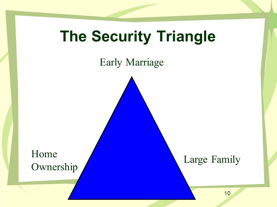 10 The Security Triangle Early Marriage Home Ownership Large Family