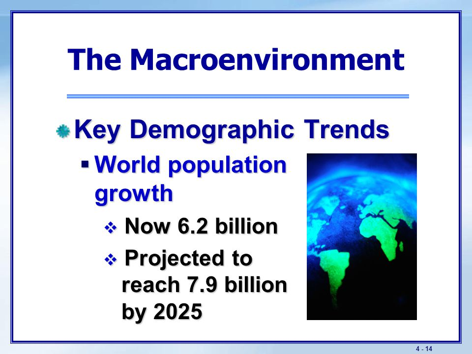 4 - 14 The Macroenvironment Key Demographic Trends  World population growth  Now 6.2 billion  Projected to reach 7.9 billion by 2025
