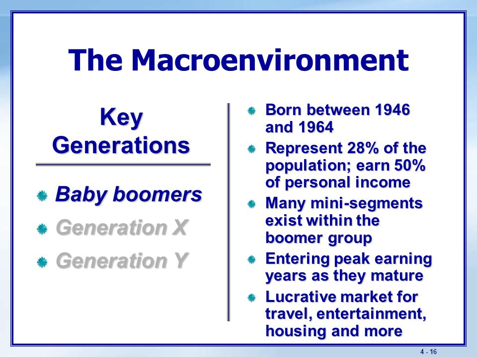 4 - 17 The graying of America refers to the fact that as baby boomers get older, the average age of the U.S.