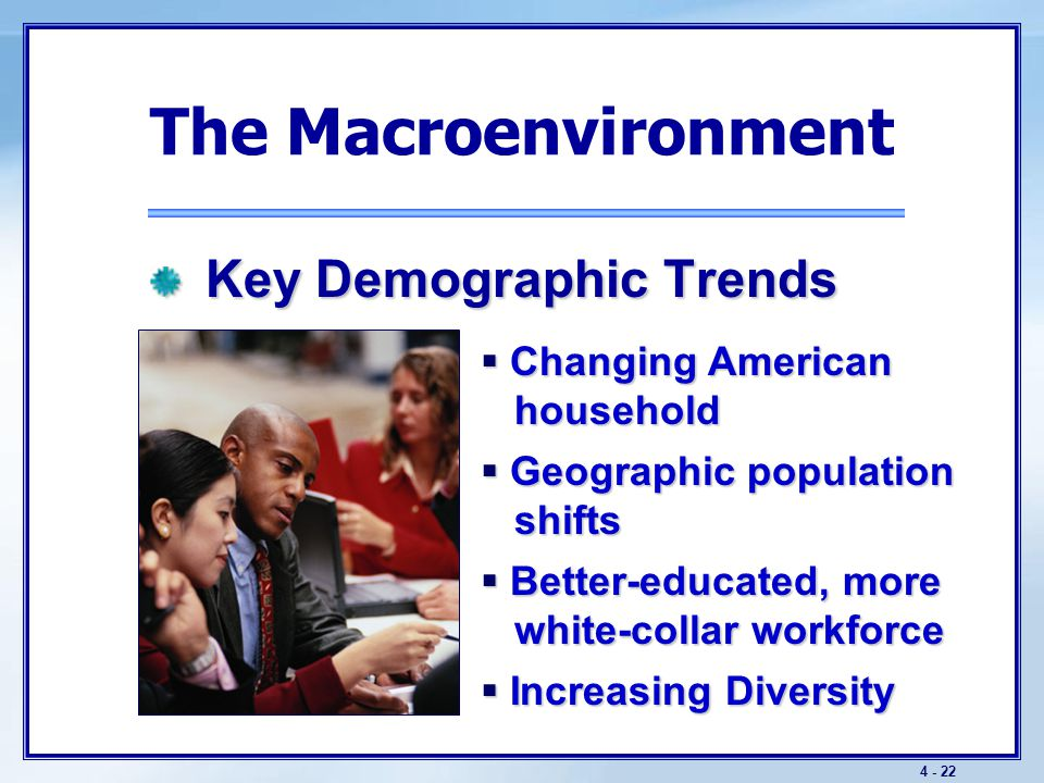 4 - 22 The Macroenvironment Key Demographic Trends Key Demographic Trends  Changing American household  Geographic population shifts  Better-educat