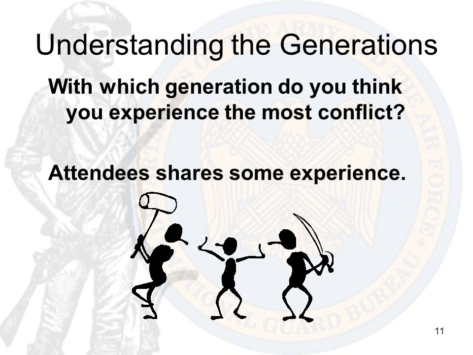 11 Understanding the Generations With which generation do you think you experience the most conflict? Attendees shares some experience.