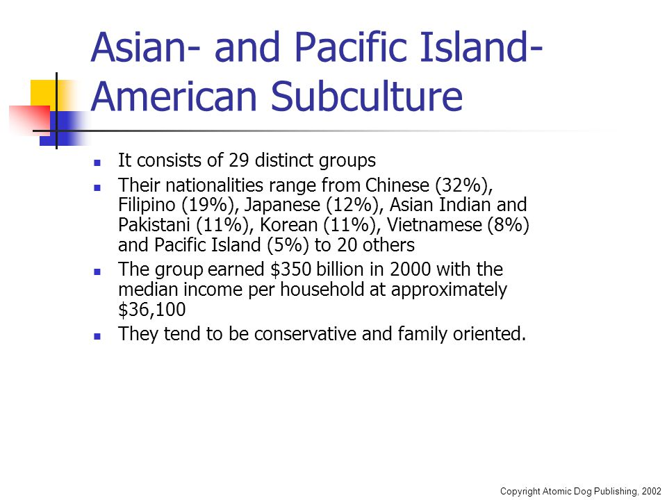 Copyright Atomic Dog Publishing, 2002 Asian- and Pacific Island- American Subculture It consists of 29 distinct groups Their nationalities range from Chinese (32%), Filipino (19%), Japanese (12%), Asian Indian and Pakistani (11%), Korean (11%), Vietnamese (8%) and Pacific Island (5%) to 20 others The group earned $350 billion in 2000 with the median income per household at approximately $36,100 They tend to be conservative and family oriented.