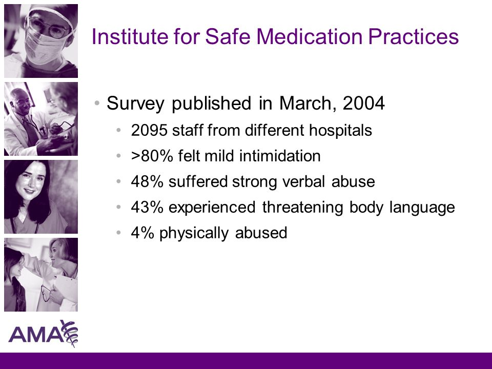 Institute for Safe Medication Practices Survey published in March, 2004 2095 staff from different hospitals >80% felt mild intimidation 48% suffered strong verbal abuse 43% experienced threatening body language 4% physically abused
