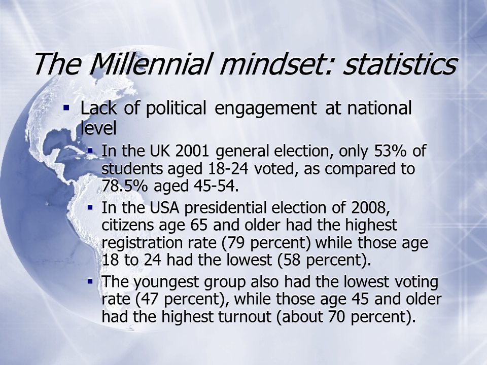 The Millennial mindset: statistics  Decline in organised religion  In Britain, fewer than 7% of those aged 15-19 and 5% of those aged 20-29 attend church.