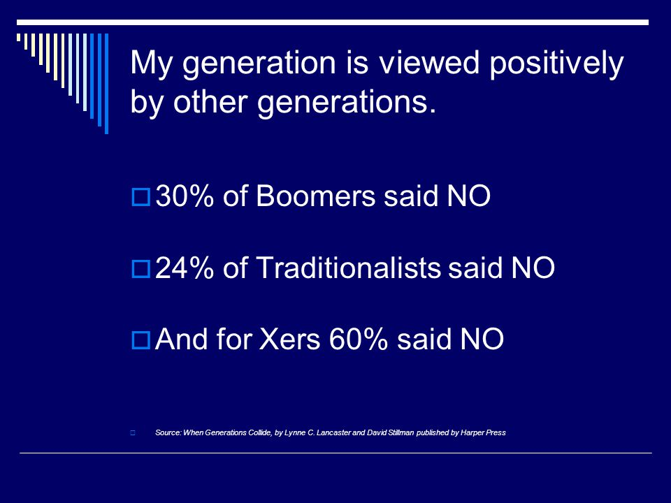 My generation is viewed positively by other generations.  30% of Boomers said NO  24% of Traditionalists said NO  And for Xers 60% said NO  Source