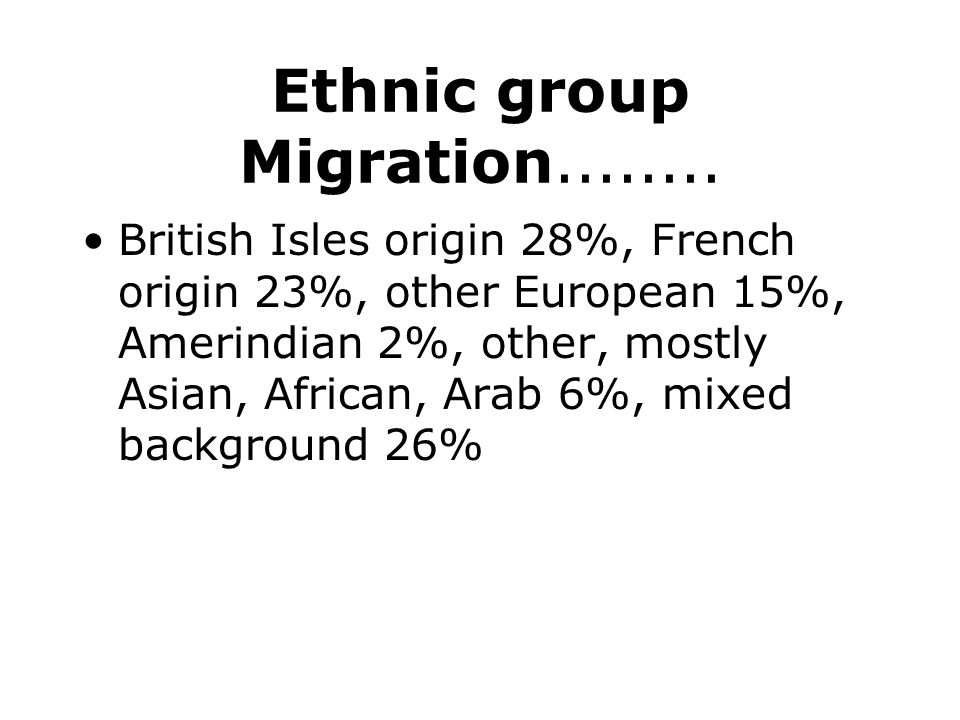 Ethnic group Migration........