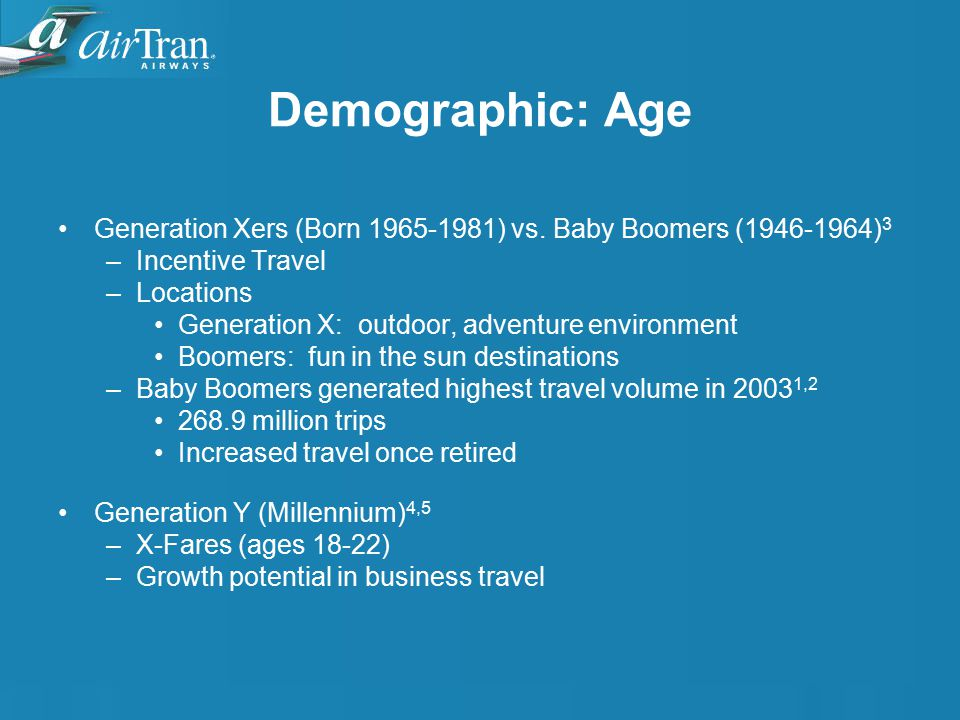 Demographic: Health Business class vs.
