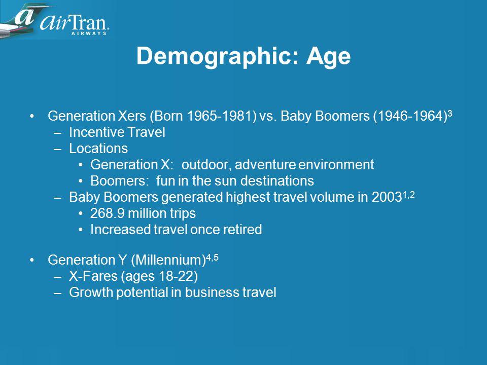 Demographic: Age Generation Xers (Born 1965-1981) vs.