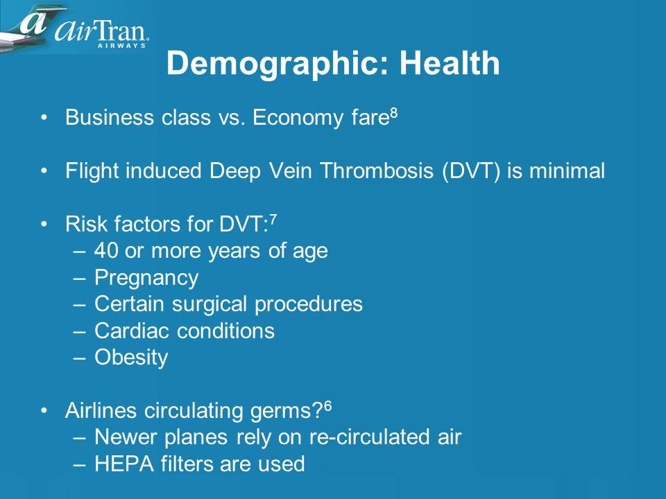 Demographic: Health Business class vs.