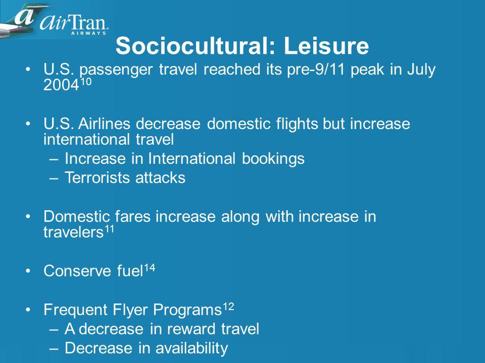 Sociocultural: Leisure U.S. passenger travel reached its pre-9/11 peak in July 2004 10 U.S.
