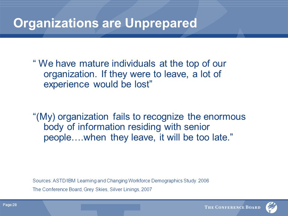 Page:28 Organizations are Unprepared We have mature individuals at the top of our organization.