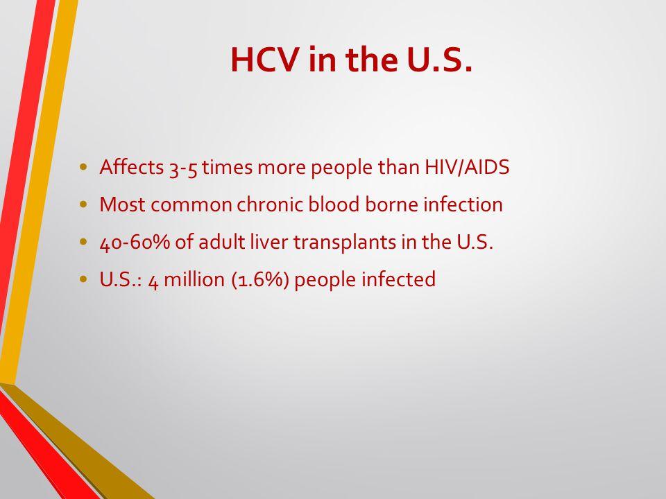 HCV in the U.S.