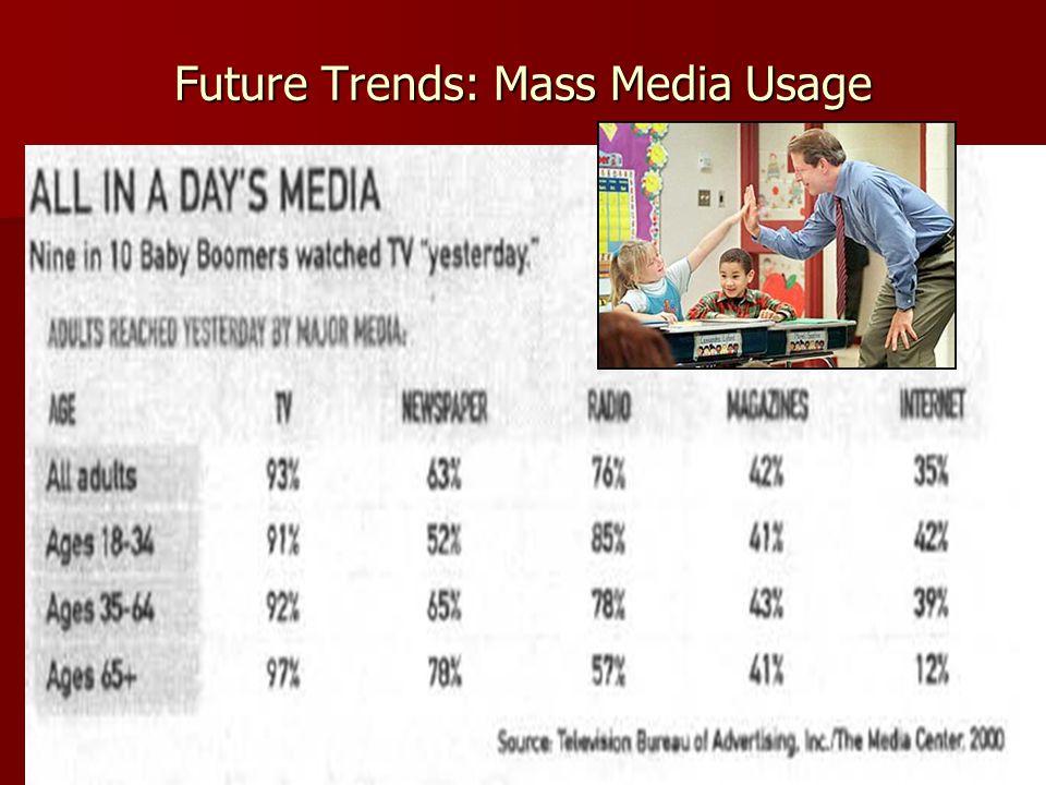 Future Trends: Mass Media Usage