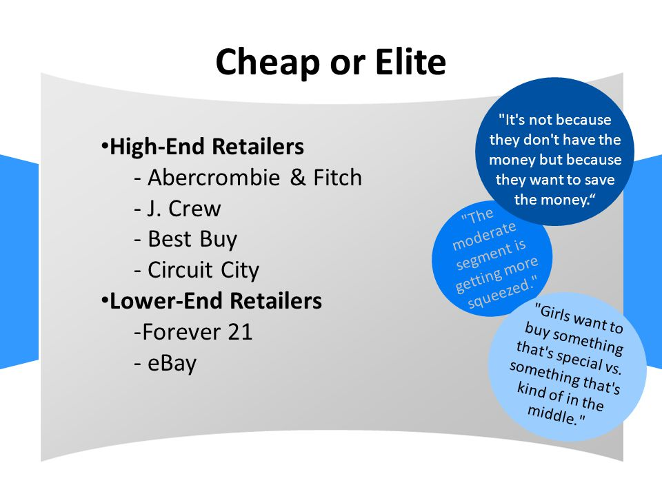 Cheap or Elite High-End Retailers - Abercrombie & Fitch - J.
