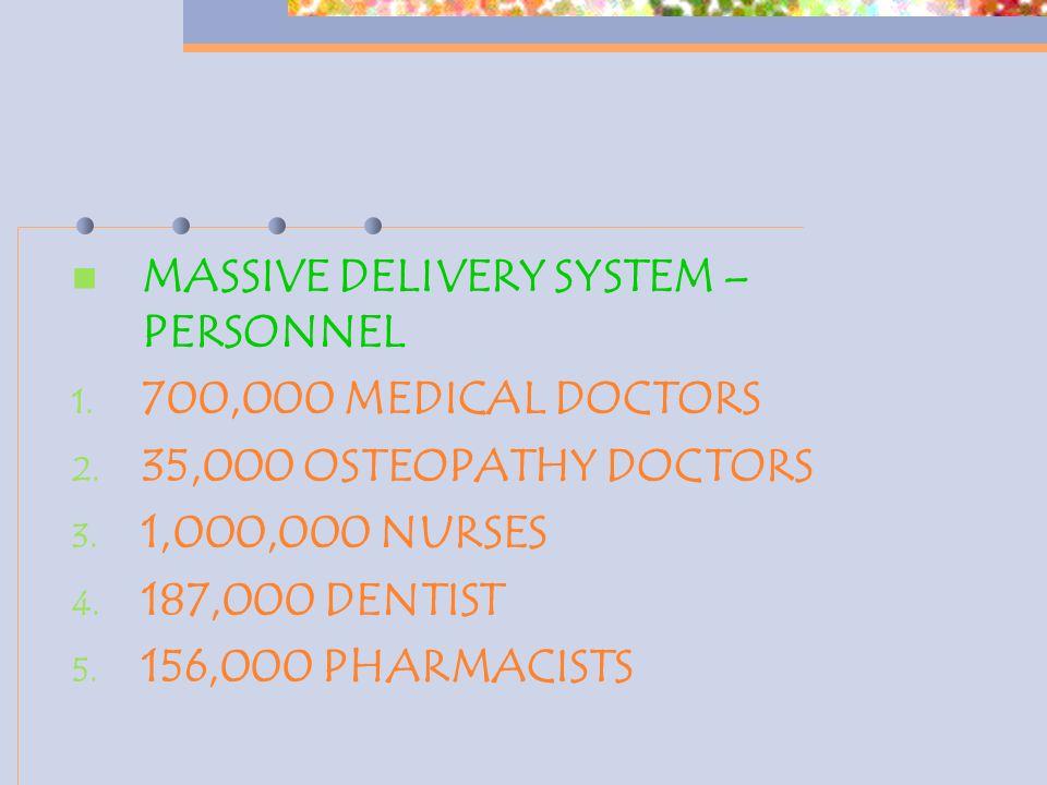 MASSIVE DELIVERY SYSTEM – PERSONNEL 1. 700,000 MEDICAL DOCTORS 2.