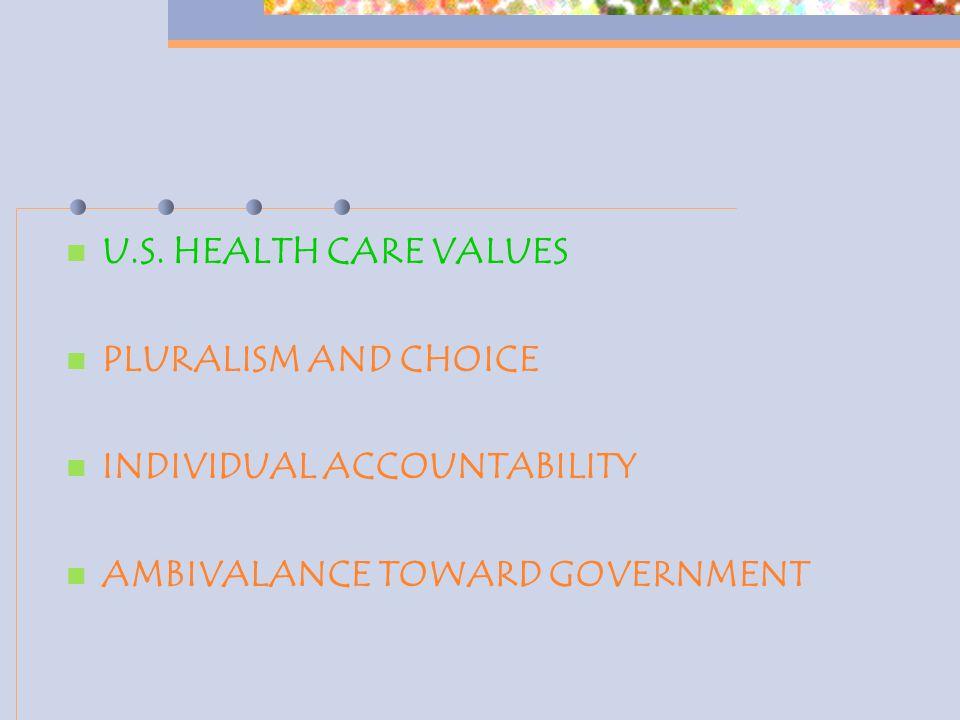 U.S. HEALTH CARE VALUES PLURALISM AND CHOICE INDIVIDUAL ACCOUNTABILITY AMBIVALANCE TOWARD GOVERNMENT