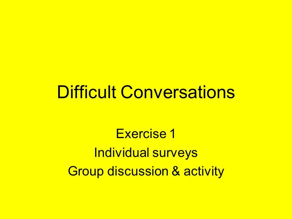 Nonverbal: paralanguage How you say things counts.