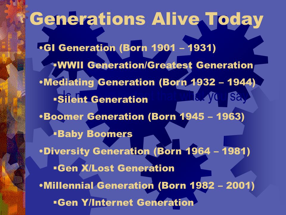 Generations Alive Today Is more important that what you say GI Generation (Born 1901 – 1931)  WWII Generation/Greatest Generation Mediating Generation (Born 1932 – 1944)  Silent Generation Boomer Generation (Born 1945 – 1963)  Baby Boomers Diversity Generation (Born 1964 – 1981)  Gen X/Lost Generation Millennial Generation (Born 1982 – 2001)  Gen Y/Internet Generation