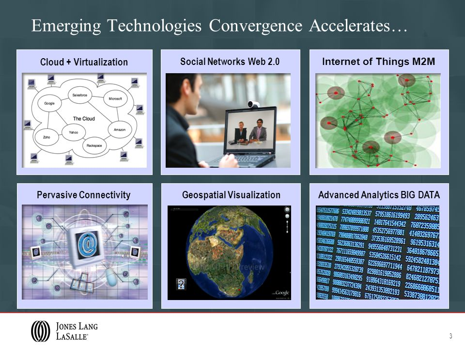 Cloud + Virtualization Pervasive Connectivity Geospatial Visualization Social Networks Web 2.0 Emerging Technologies Convergence Accelerates… Internet of Things M2M Advanced Analytics BIG DATA 3