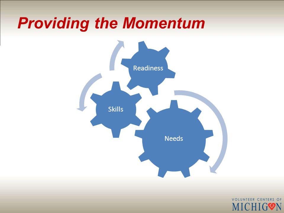 Needs Skills Readiness Providing the Momentum