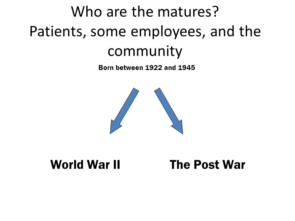 Who are the matures? Patients, some employees, and the community Born between 1922 and 1945 World War II The Post War