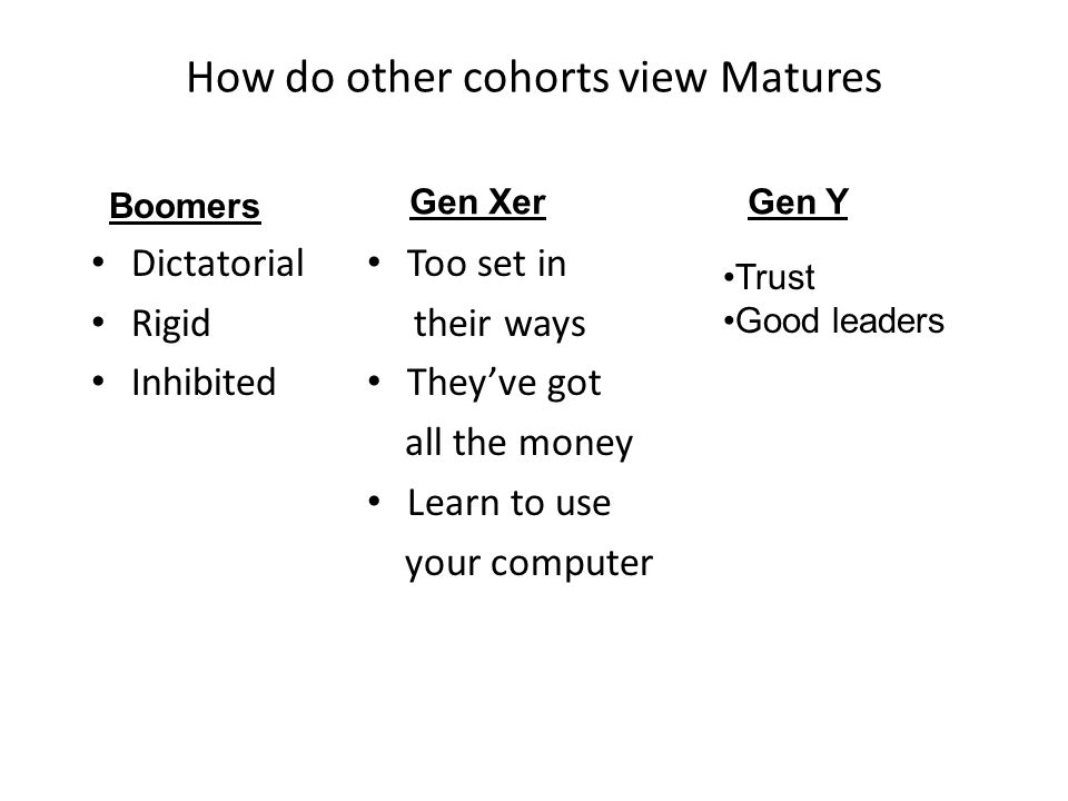 How do other cohorts view Matures Dictatorial Rigid Inhibited Too set in their ways They've got all the money Learn to use your computer Boomers Gen Xer Trust Good leaders Gen Y
