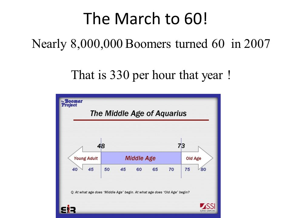 The March to 60! Nearly 8,000,000 Boomers turned 60 in 2007 That is 330 per hour that year !