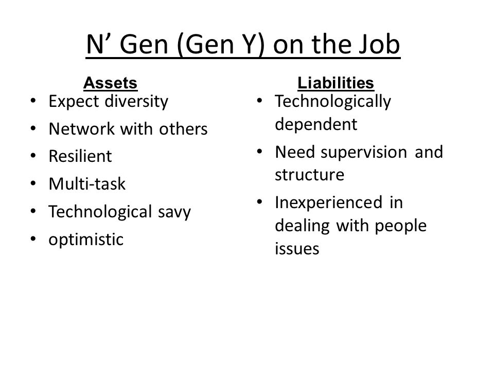 N' Gen (Gen Y) on the Job Expect diversity Network with others Resilient Multi-task Technological savy optimistic Technologically dependent Need super