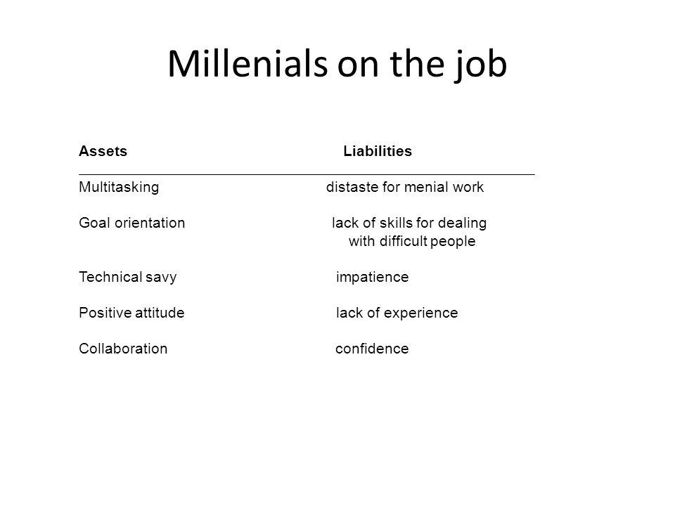 Millenials on the job Assets Liabilities Multitasking distaste for menial work Goal orientation lack of skills for dealing with difficult people Technical savy impatience Positive attitude lack of experience Collaboration confidence