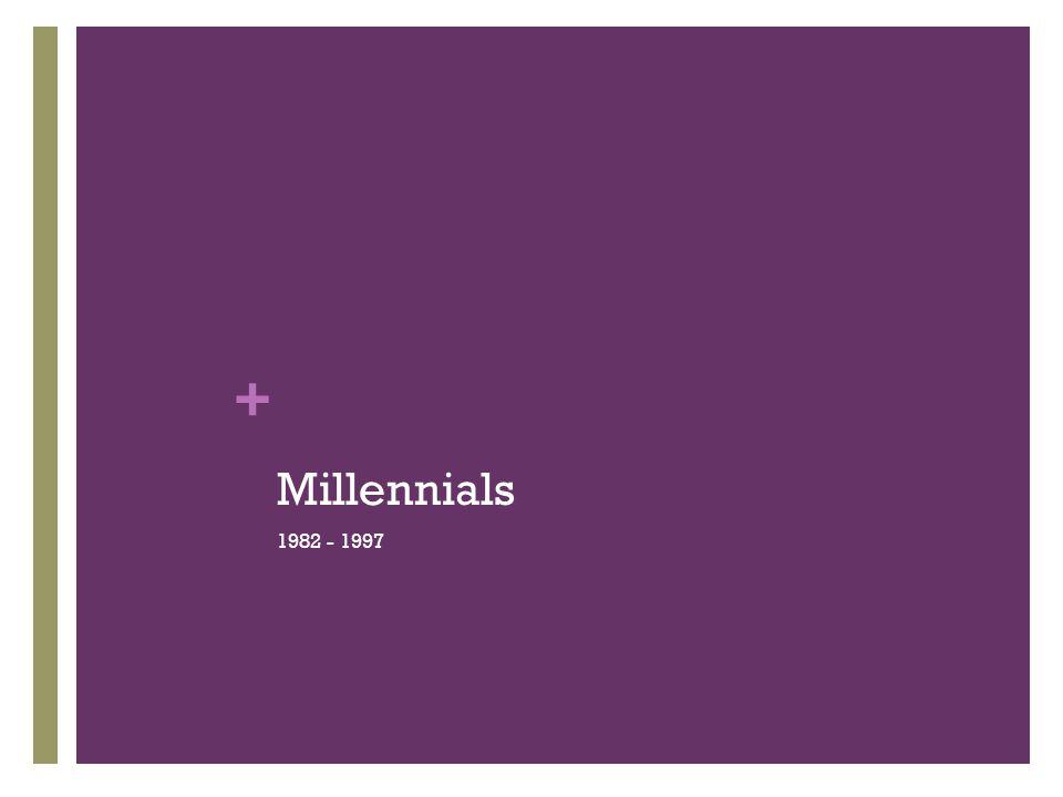 + Millennials 1982 - 1997