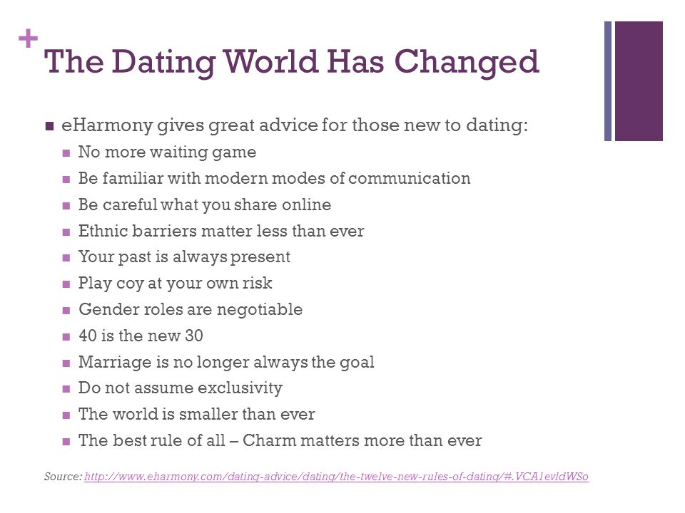 + The Dating World Has Changed eHarmony gives great advice for those new to dating: No more waiting game Be familiar with modern modes of communication Be careful what you share online Ethnic barriers matter less than ever Your past is always present Play coy at your own risk Gender roles are negotiable 40 is the new 30 Marriage is no longer always the goal Do not assume exclusivity The world is smaller than ever The best rule of all – Charm matters more than ever Source: http://www.eharmony.com/dating-advice/dating/the-twelve-new-rules-of-dating/#.VCA1evldWSohttp://www.eharmony.com/dating-advice/dating/the-twelve-new-rules-of-dating/#.VCA1evldWSo