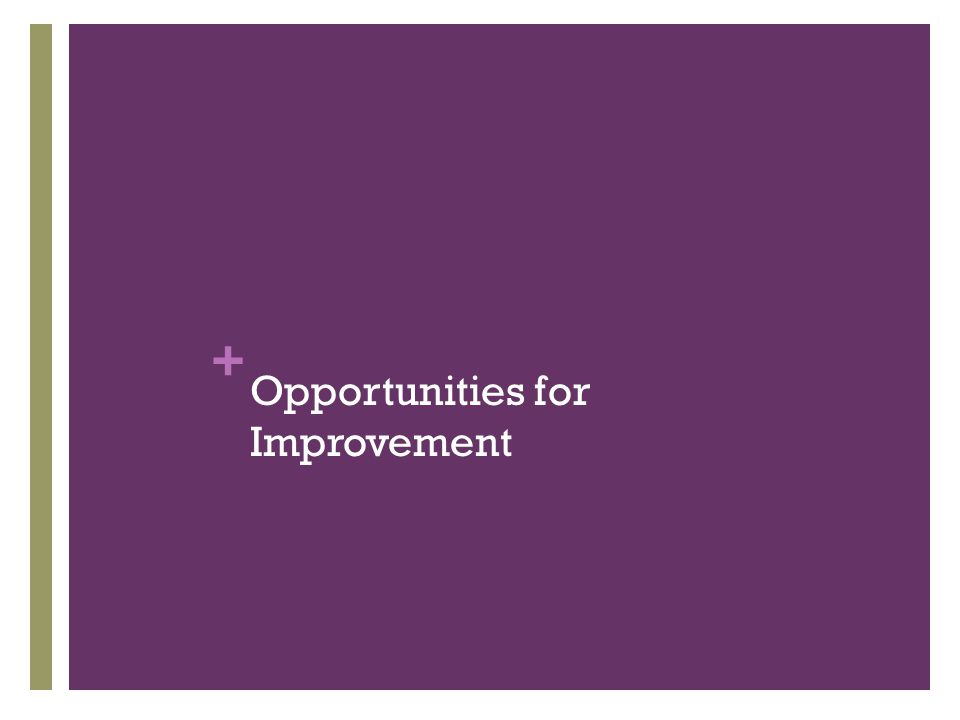 + Opportunities for Improvement