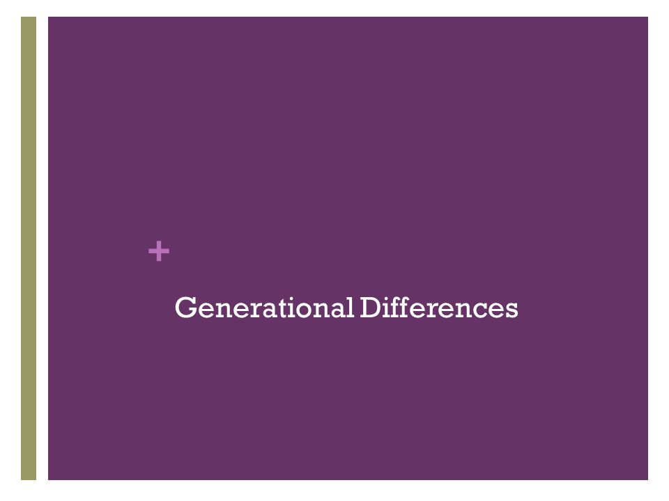+ The Four Working Generations Traditionalist: Born before 1946 Baby Boomer: Born between 1946 and 1964 Generation X: Born between 1965 and 1981 Millennial: Born between 1982 and 1997