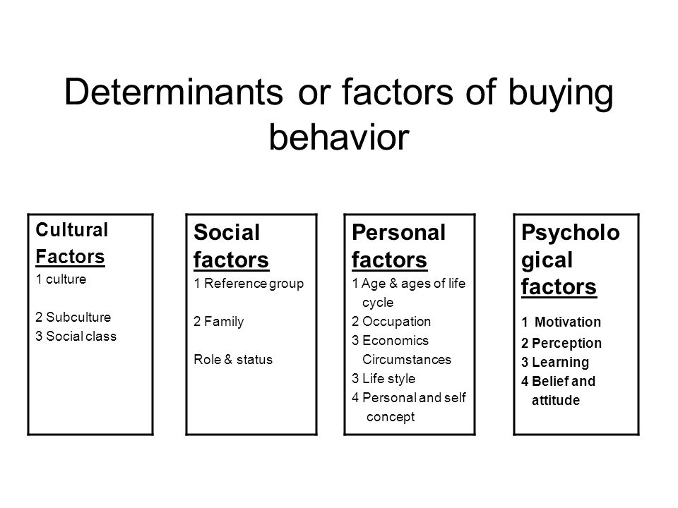 Determinants or factors of buying behavior Cultural Factors 1 culture 2 Subculture 3 Social class Psycholo gical factors 1 Motivation 2 Perception 3 L