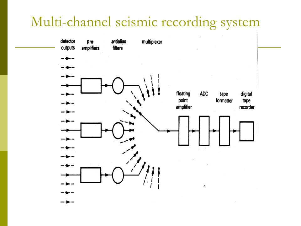 Multi-channel seismic recording system