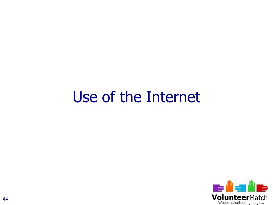 Volunteer Match Where volunteering begins. 44 Use of the Internet