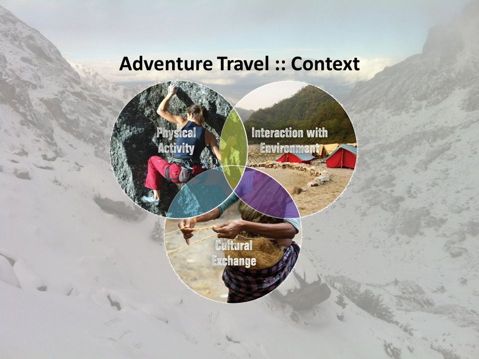 Soft versus Hard Adventure Mainstream tourism migration toward adventure Sub-sets of Adventure Travel Adventure travelers stay longer, spend more 80%+ of tour operators within the 850-member network :: average less than US$5 million/year revenue