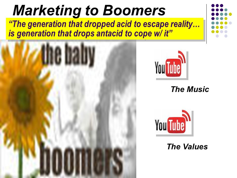 Marketing to Seniors The Classic